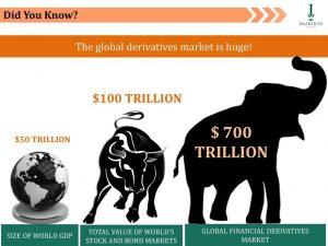 כמה כסף יש בעולם